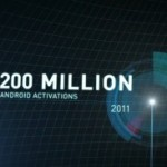 200 Millionen Android Aktivierungen [Video]