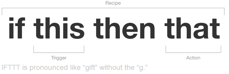 IFTTT - put the internet to work fork you