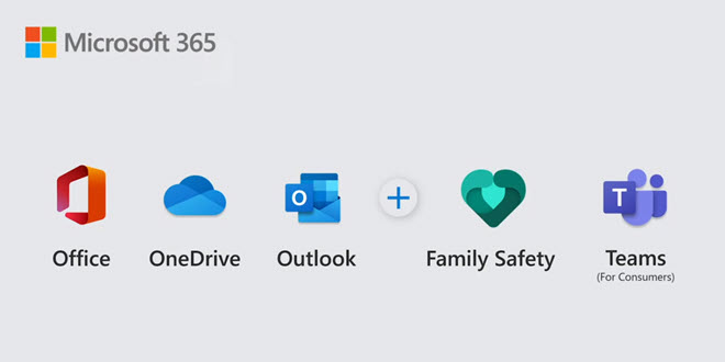 Microsoft 365 Single und Microsoft 365 Family
